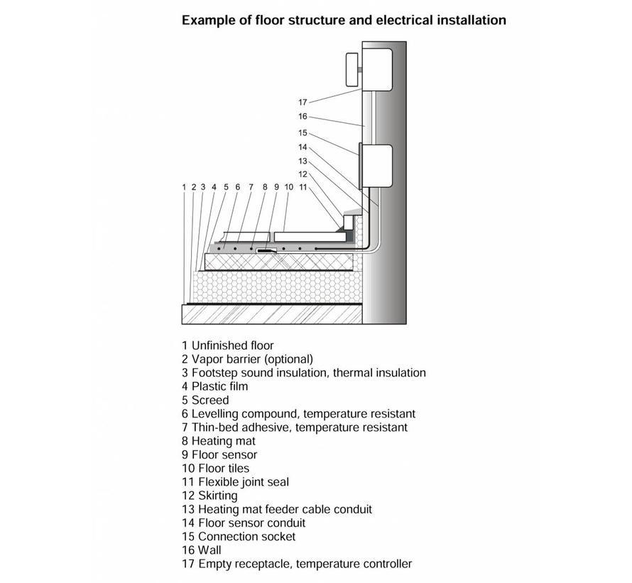 Elektrische vloerverwarming - 400 x 50cm - 2 x 140W