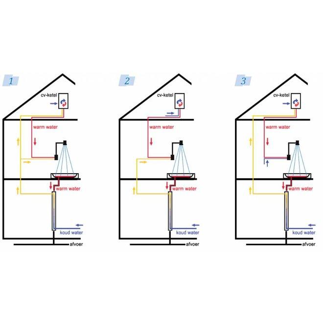 Douchepijp Warmte terugwinsysteem voor een stortdouche 2015mm