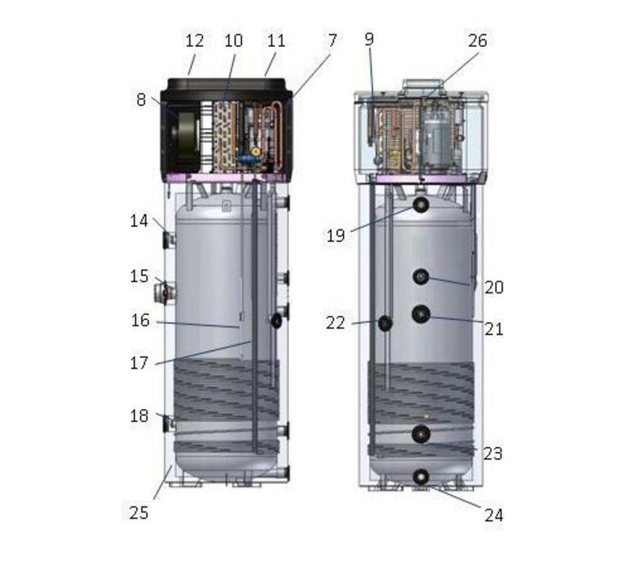 Zonne-warmtepompboiler combinatie 260L, met 30 Heat Pipes
