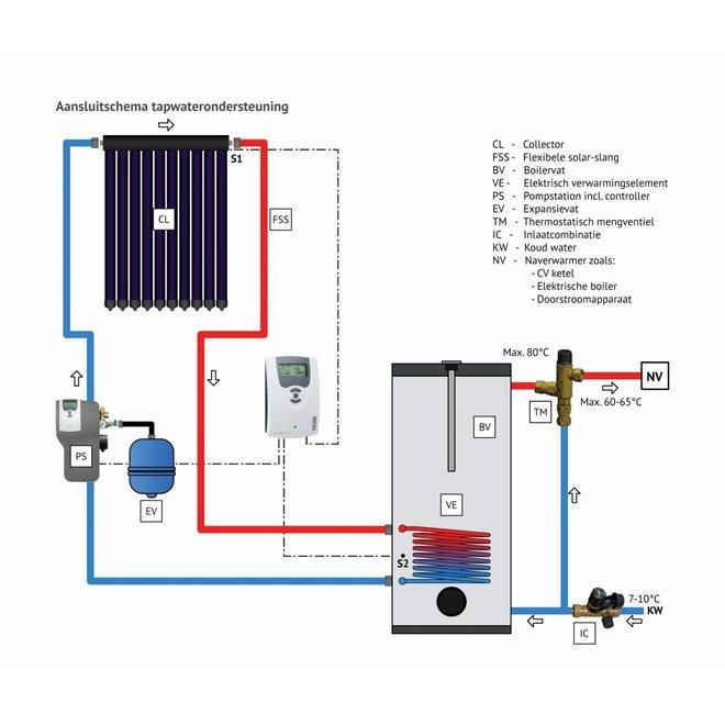 800L zonneboiler set (90HP) met (vloer)verwarming- en tapwaterondersteuning