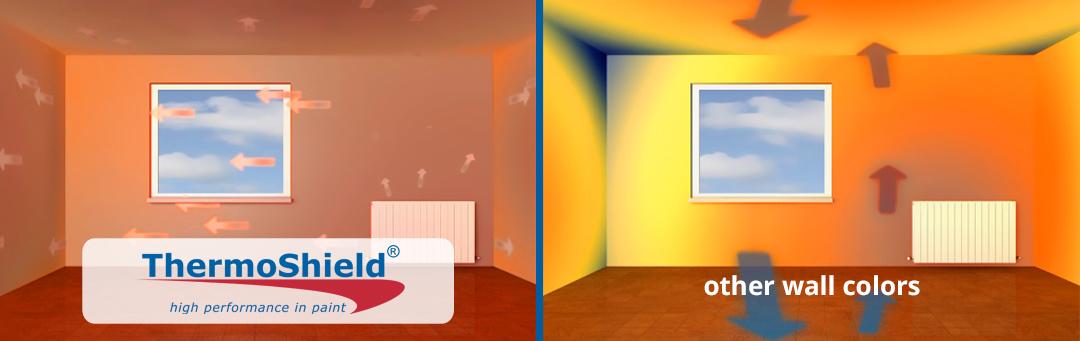 ClimateCoating Interieur- Thermoplus - energiebesparende muurverf