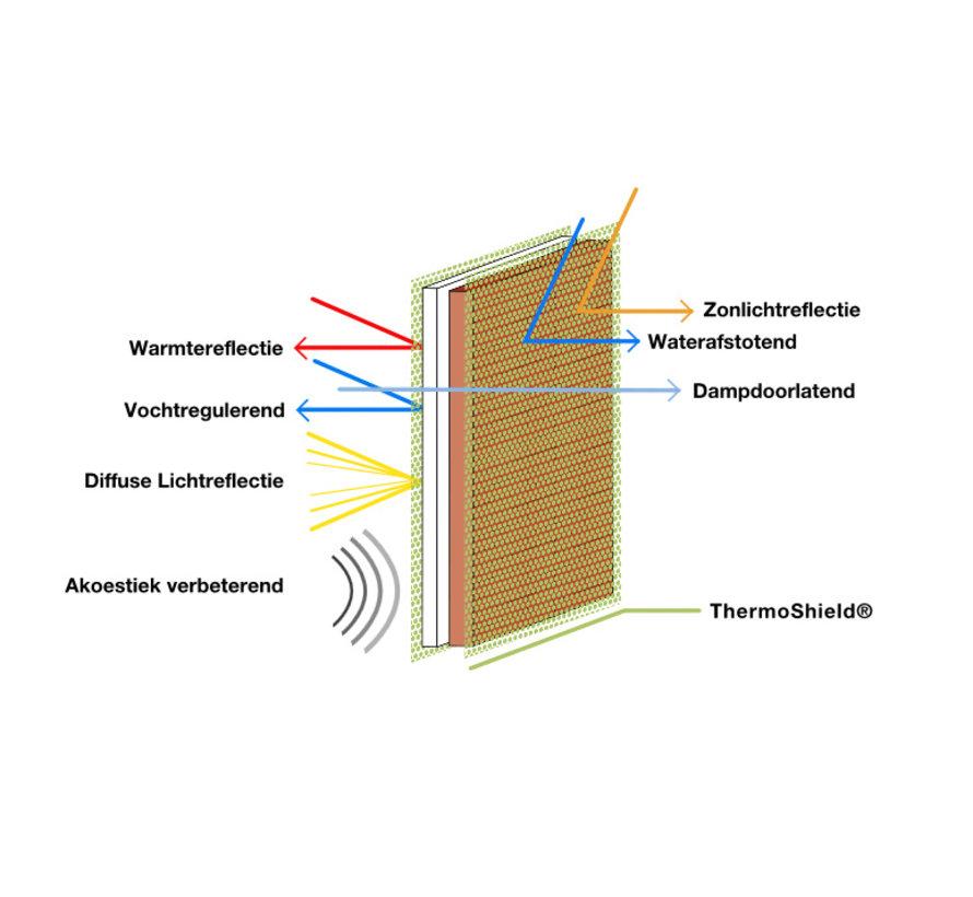 Interieur - energiebesparende muurverf, 5 liter - Wit