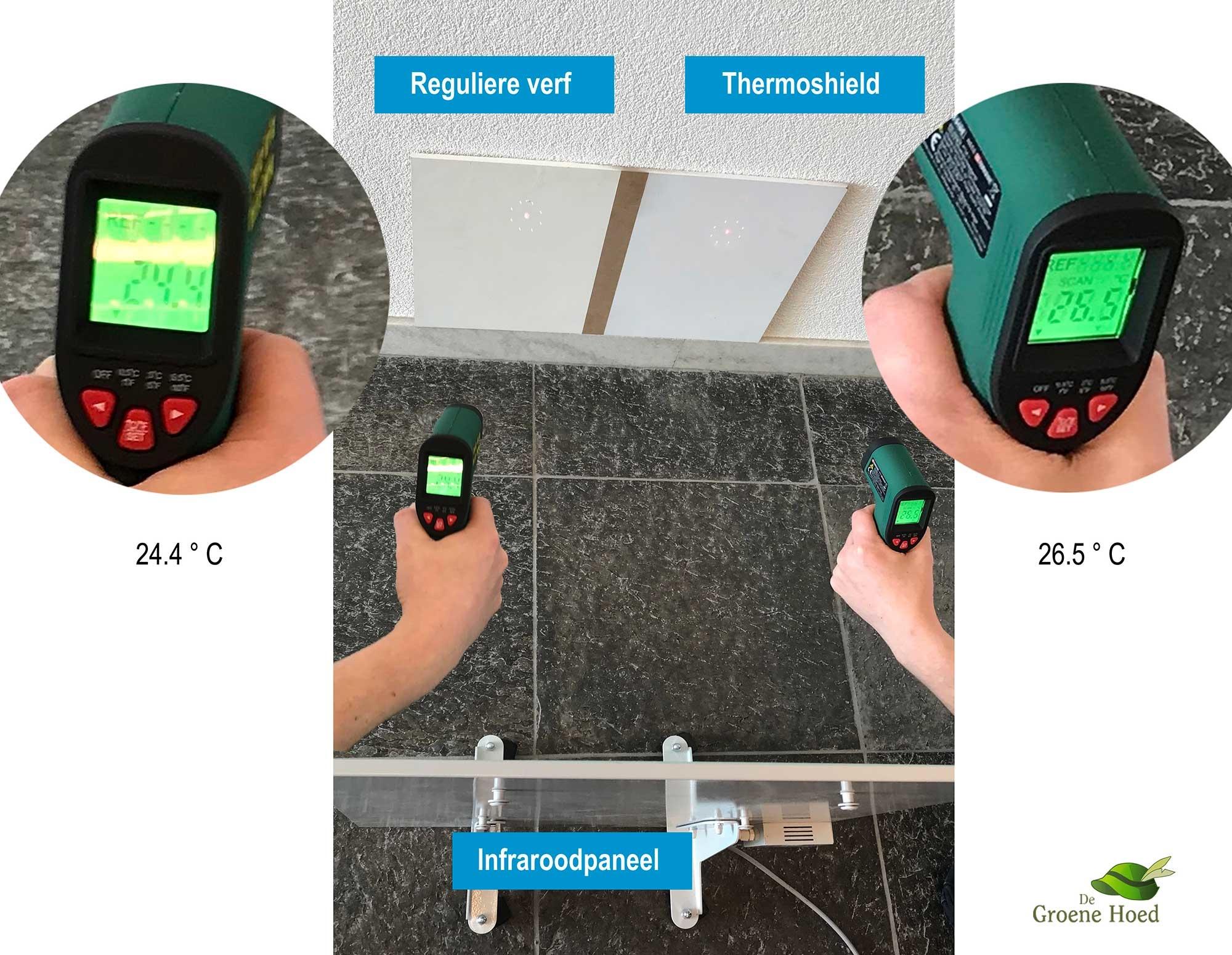 Proefopstelling infraroodpaneel met Thermoshield