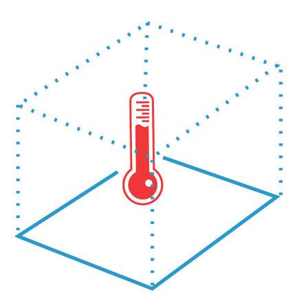 Hoeveel vermogen (elektrische) verwarming heb ik nodig voor mijn ruimte?