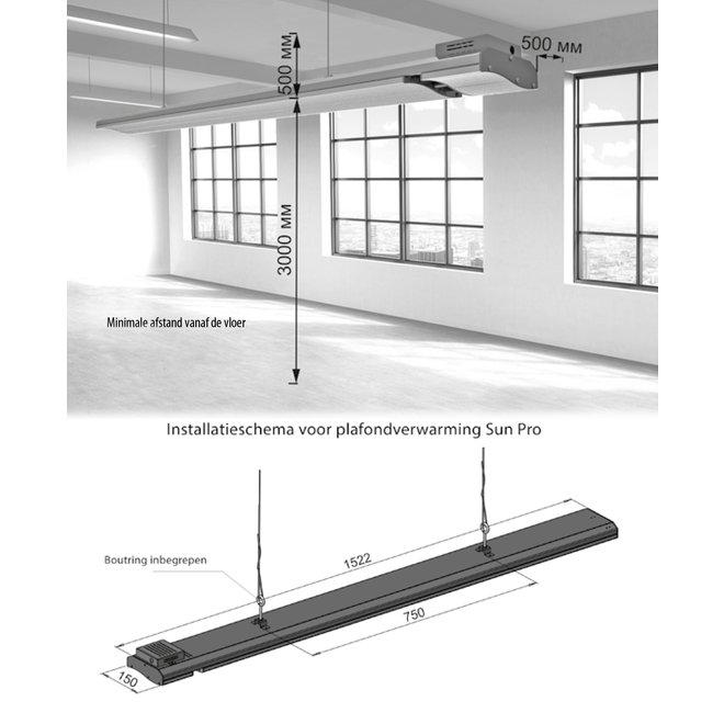SUN Pro 2000 - De grote ruimte verwarmer