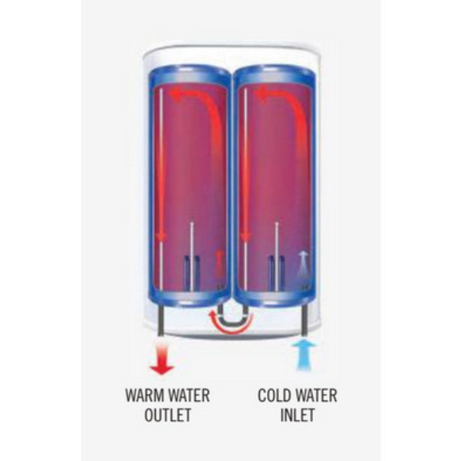 Verticale elektrische boiler 30L, FLAT model, 2 kW