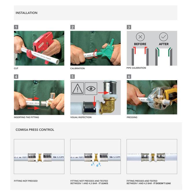 Starterspakket 1: Universele installatie set om eenvoudig leidingen te koppelen