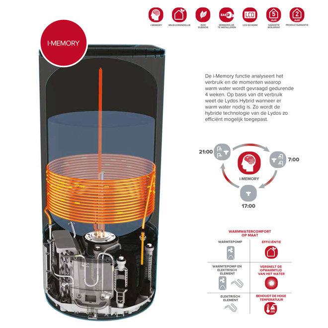 Lydos Hybrid warmtepompboiler 100 liter