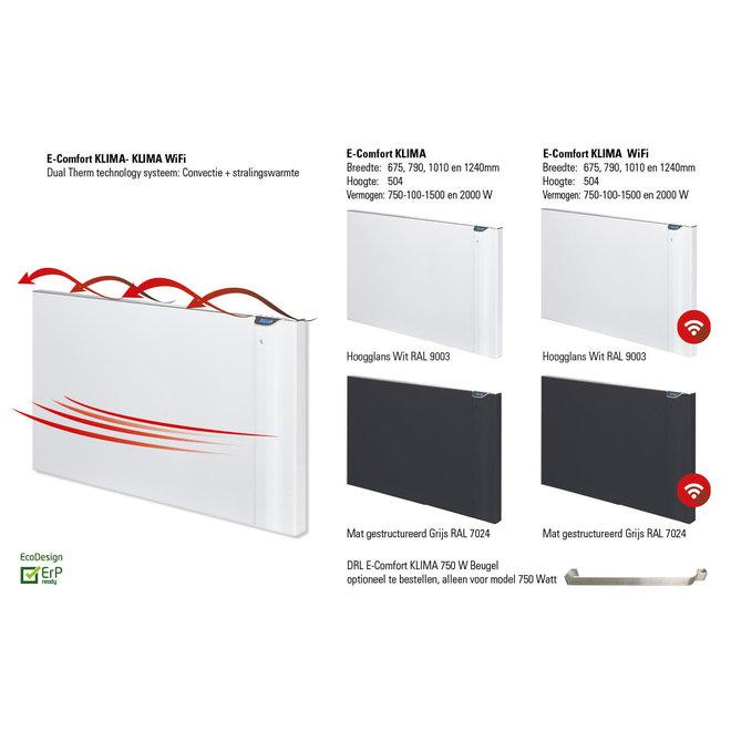E-Comfort Klima elektrische radiator 1,5 kW