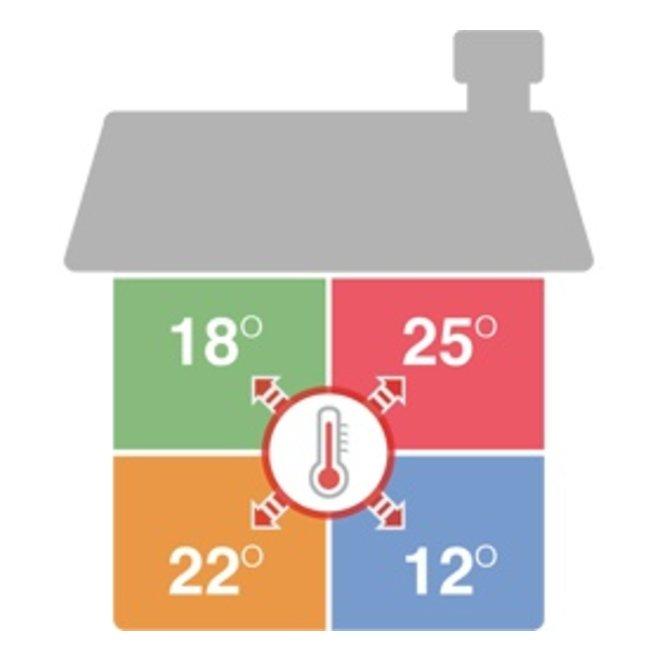EvoHome losse radiatorregelaar