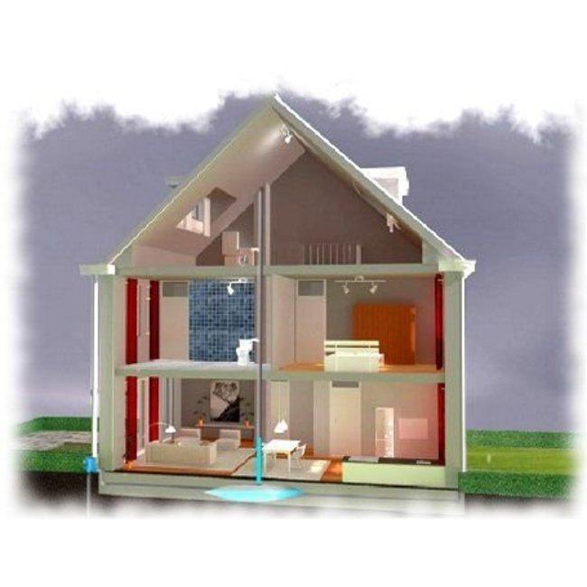 JustNimbus Complete installatie voor gebruik van regenwater