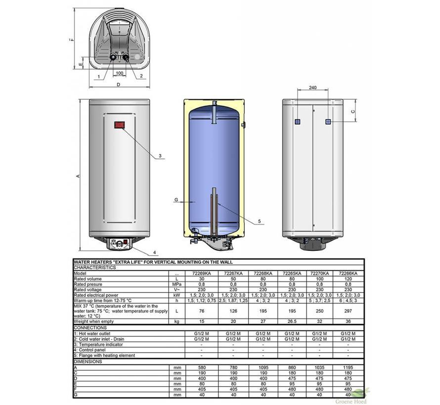 Verticale elektrische boiler 80L, Extra Life, 2kW, emaille, breed model
