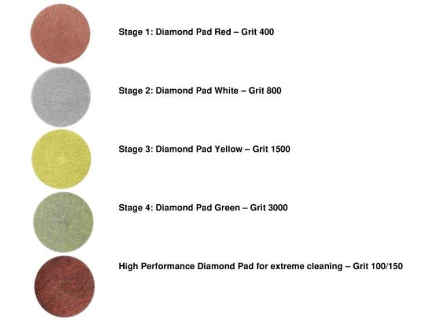 Renovatie set diamantpads voor bijna elke vloer.