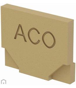 ACO Aco eindplaat dicht Euroline