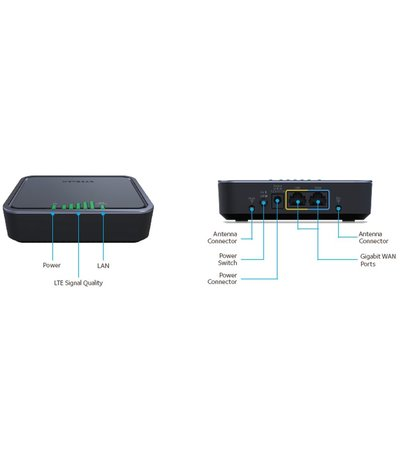 Netgear LTE BRIDGE - 2 PORT FAILOVER