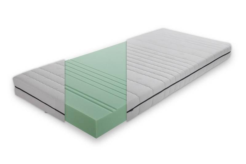 7-Zone koudschuim matras - comfort - 90x200cm