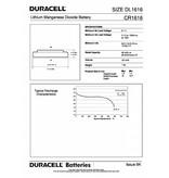 Duracell Knoopcel batterij Lithium CR1616 blister 1