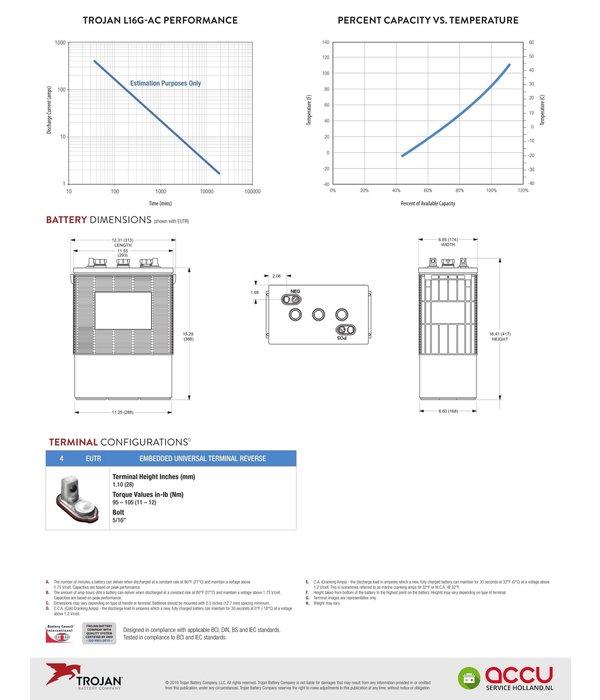 Trojan L16G-AC Deep-Cycle accu 6 volt 390 ah