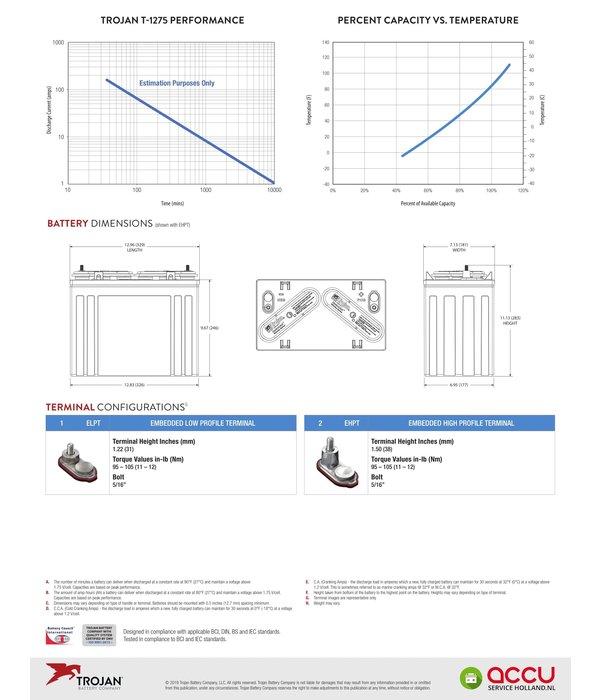 Trojan T1275 Deep-Cycle accu 12 volt 150 Ah