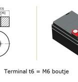 Lithium accu LFP V12,8-75 LiFePo4 12 volt 75 Ah 960 Wh