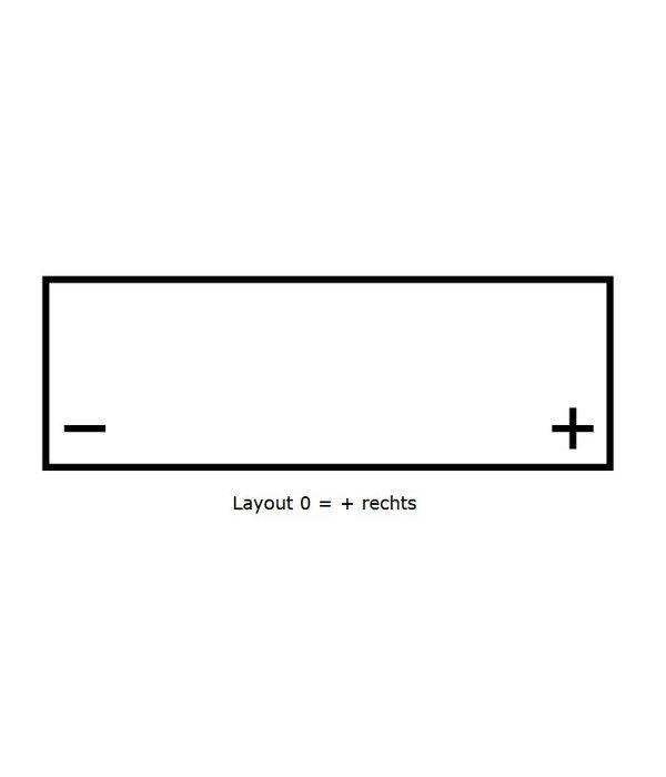 Dynac Semi tractie accu 12 volt 125 ah Type 96002
