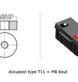 VRLA-LP-AGM accu 12 volt 100 ah LP12-100