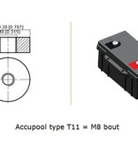 VRLA-LP-AGM accu 12 volt 200 ah LP12-200