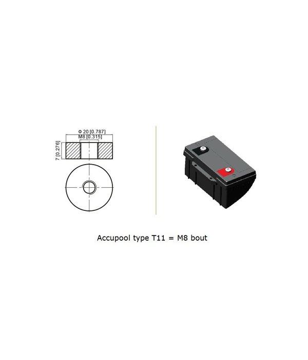 VRLA-LPCG-GEL accu 12 volt 200 ah LPCG12-200