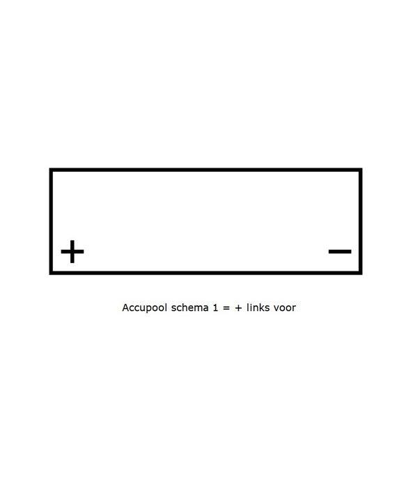 VRLA-LP accu 12 volt 62,4 ah LP12-65H