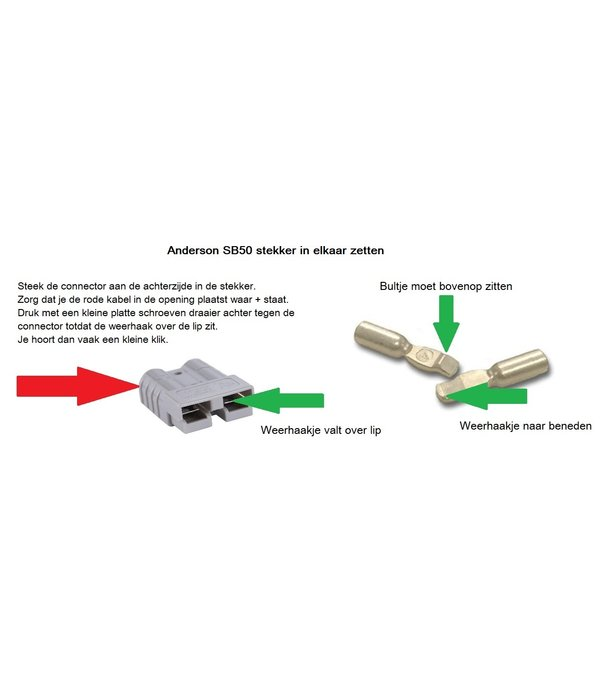 Rode stekker / connector SB 50 Anderson