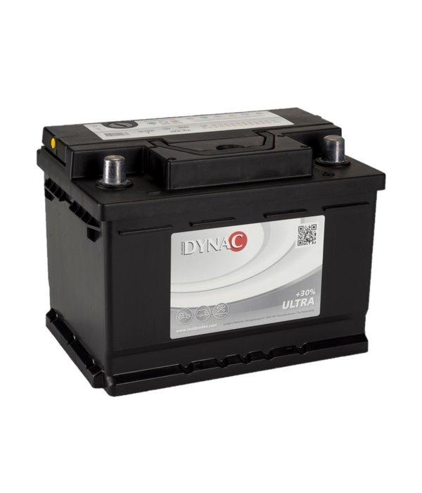 Dynac Auto accu 12 volt 60 ah ULTRA 30% meer power
