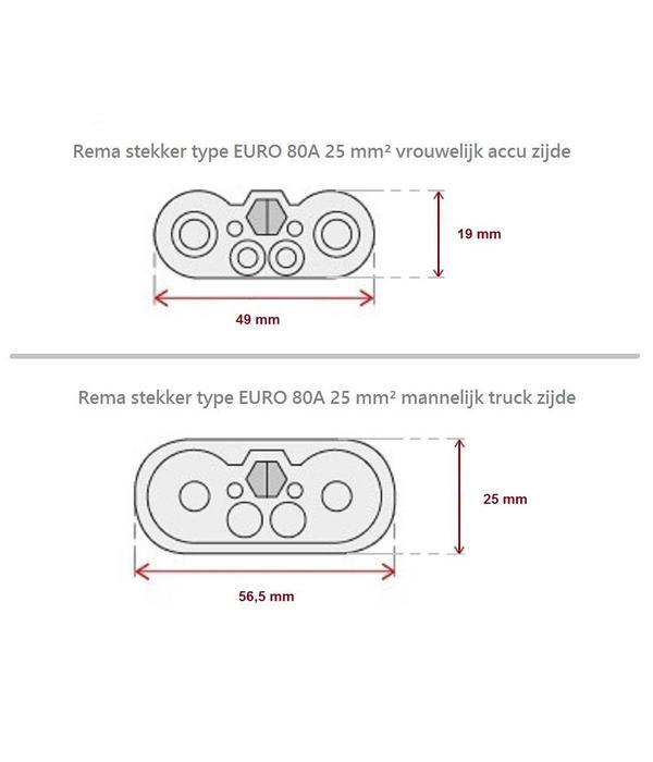 Euro 80 A 25 mm² mannelijk / male stekker