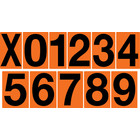 ADR-kemler cijfer stickers