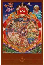 Dakini postcard Wheel of Life
