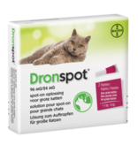 Dronspot Dronspot Cat
