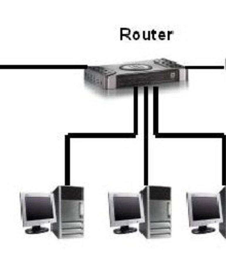 Seiko SLP Netwerkbox