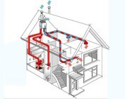 Informatie over WTW ventilatie
