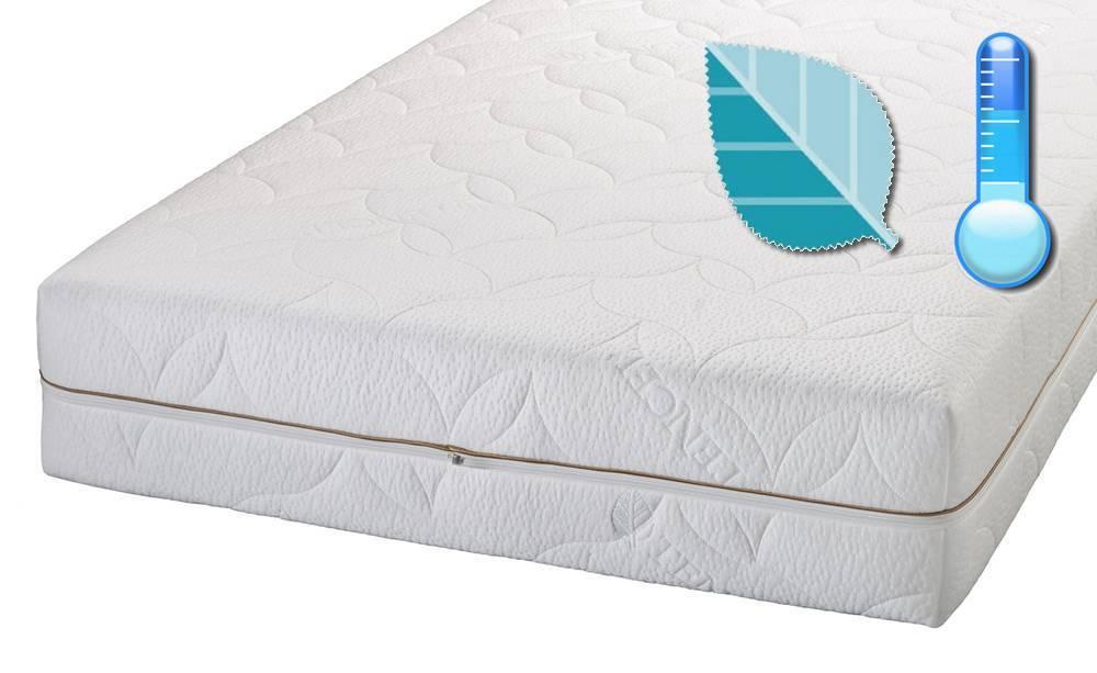 Matras Pocketvering Traagschuim : Pocketvering matras met traagschuim sg matras op maat de