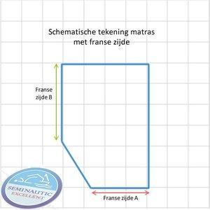 Frans bed Seminautic Premium matras