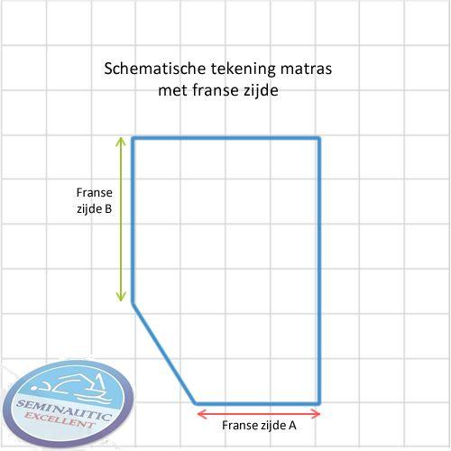 Topmatras Voor Frans Bed.Frans Bed Seminautic Premium Matras De Matrassenfabriek Brabant
