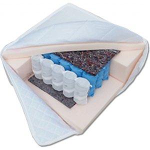 Pocketvering matras met koudschuim HR 40 - Matras op maat