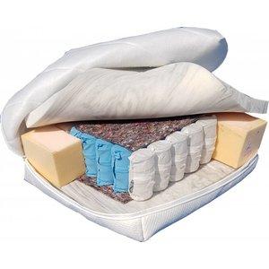Pocketvering matras met Pantera HR52 - Matras op maat