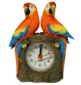 Papegaai op Klok