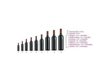 Grote flessen wijn: magnums - dubbele magnums
