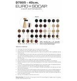 Euro So Cap 17 Euro So.Cap Extensions 40cm 25st Midden Blond