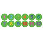 Belonen - getallen klok