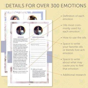 AromaTools Modern Essentials Emotions