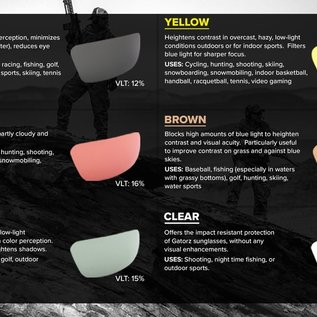 Gatorz eyewear Stark matte blackout