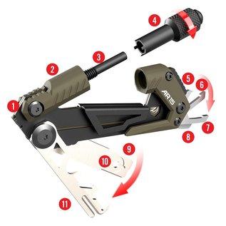 Real avid Core AR15 tool