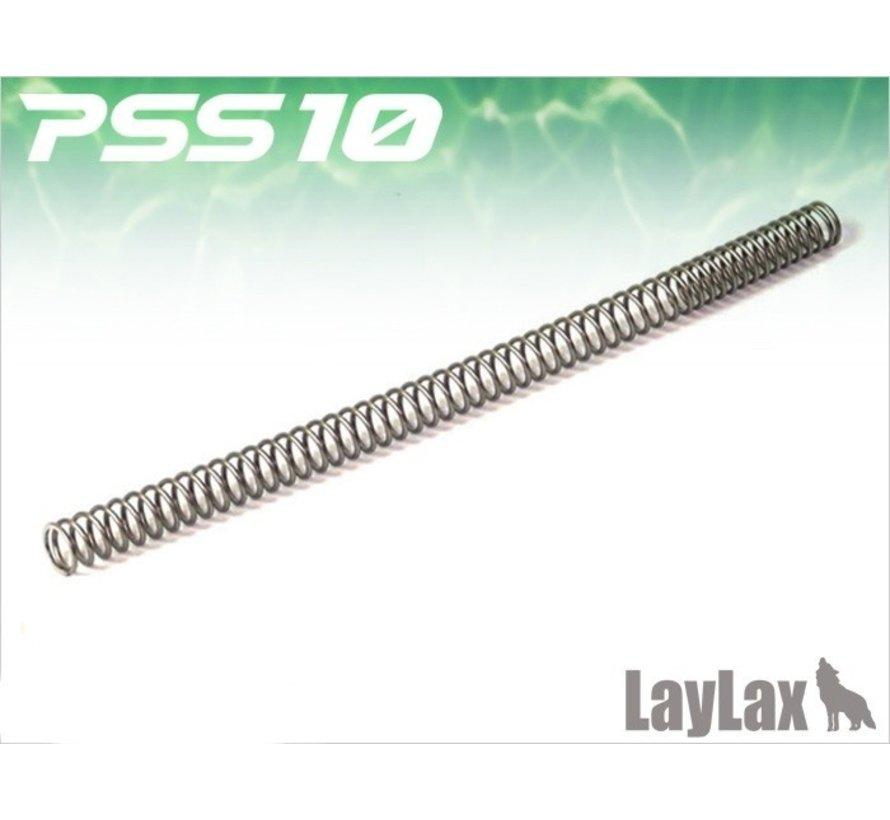 PSS10 - 110sp Feder
